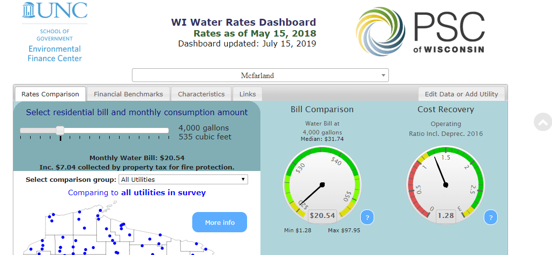 Water Bill Rates Comparison Graph (PNG) Opens in new window
