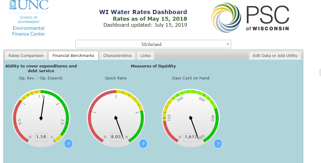 Water Rate Cost Recovery Graph 1 (PNG)